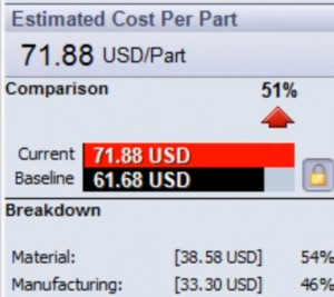 Expanding Process Costing and API Support, Estimated Cost Per Part Screenshot